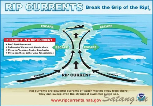 ripcurrents-kohchang